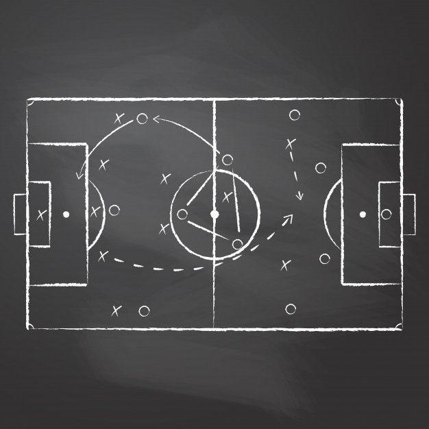 Princípios táticos no futebol